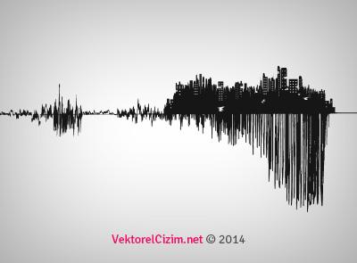 Deprem, Kentsel Dönüşüm