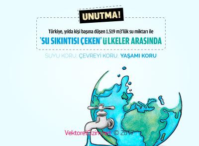 Dünya Çevre Günü, Su